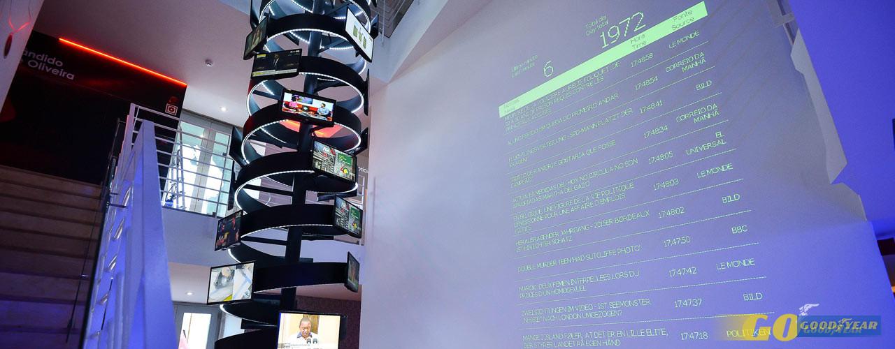 NewsMuseum em Sintra: o museu das boas notícias