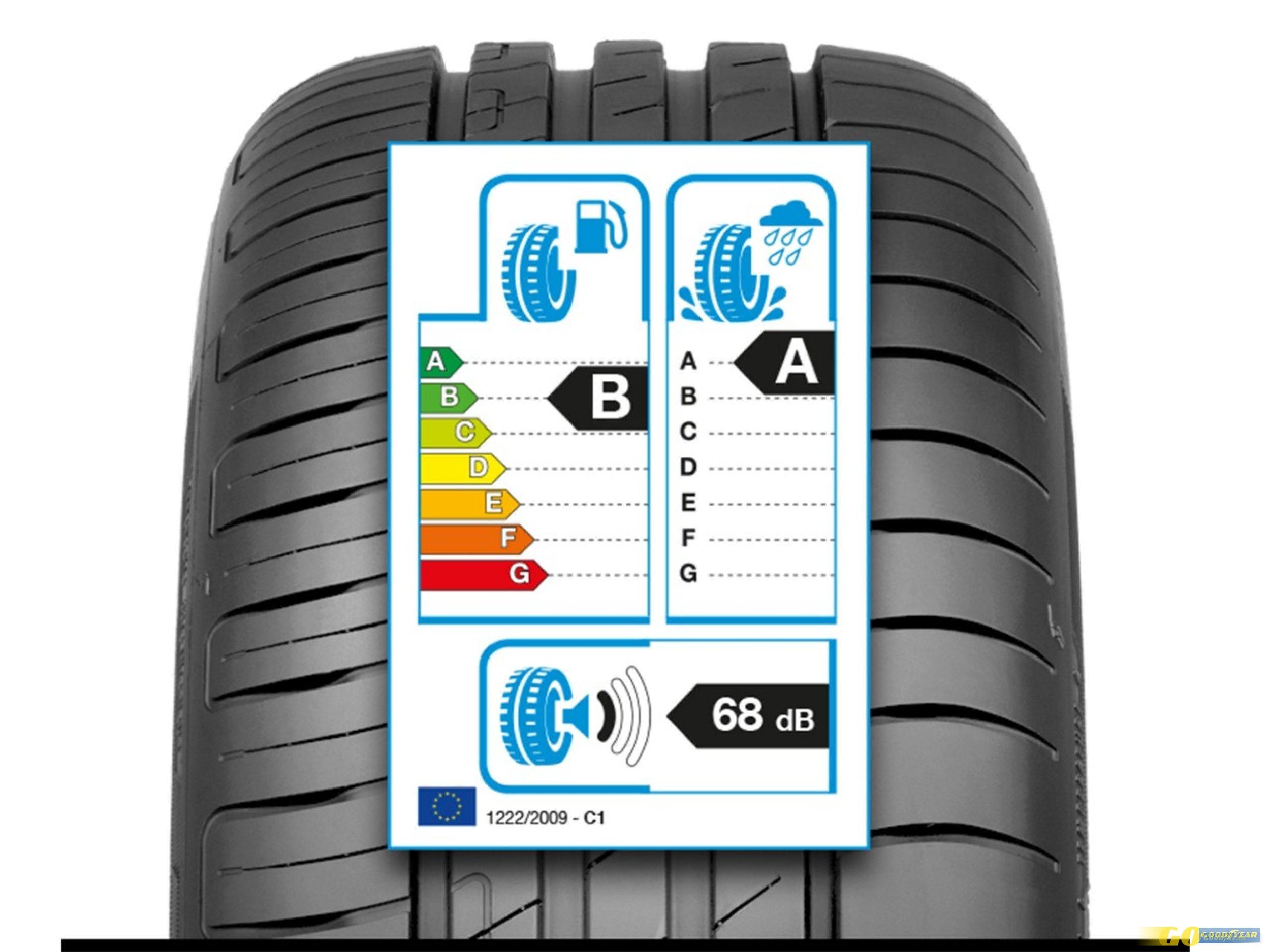 Eficiência energética: o que muda para os pneus com etiqueta F