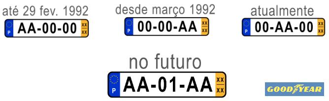 O que vai mudar nas novas matrículas portuguesas?