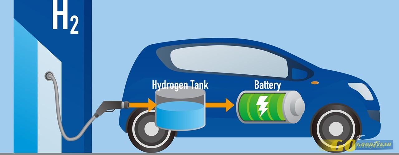 carros-hidrogenio